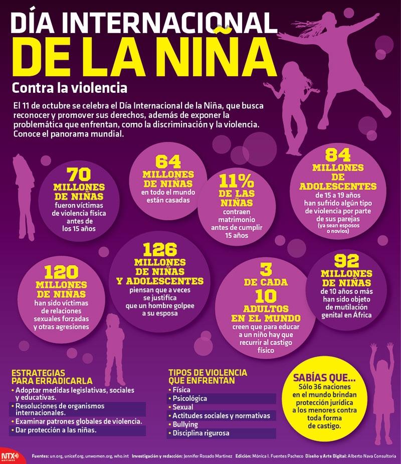 Cifras que denuncian la discriminación de las niñas.