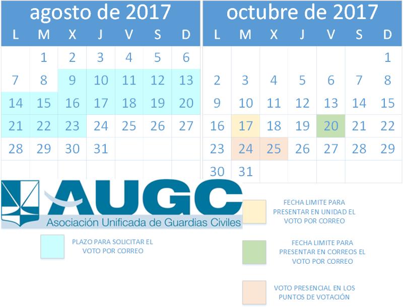 Calendario para las elecciones al Consejo.