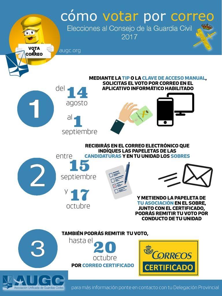 AUGC te informa como ejercer tu derecho al voto por correo.
