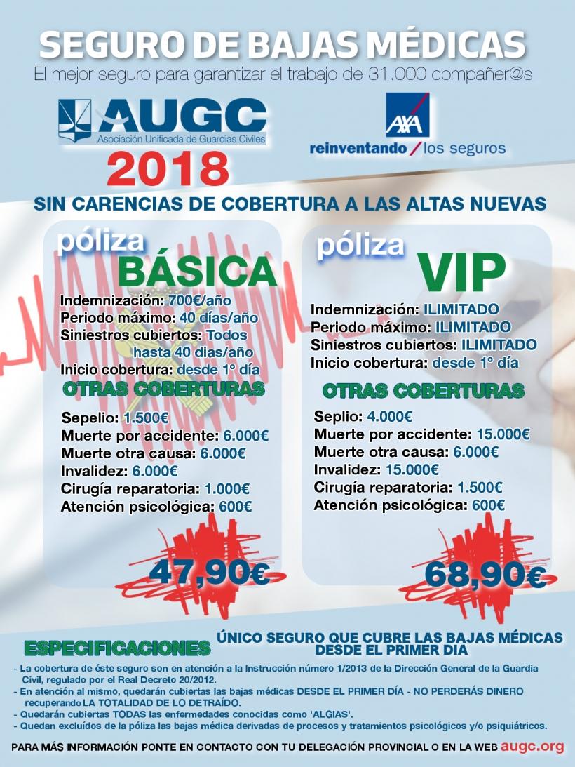 Resumen de las coberturas del seguro de bajas de AXA para los afiliados de AUGC.