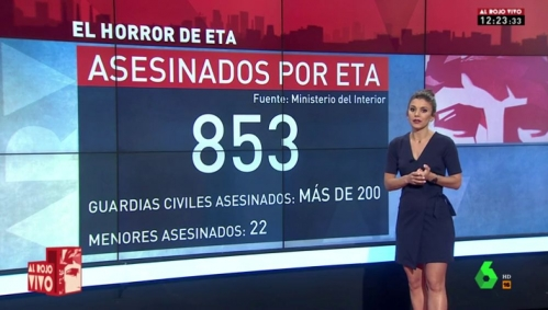 Captura de vídeo de un informativo de La Sexta en la que se recuerdan las víctimas del terrorismo etarra, entre ellos más de doscientos guardias civiles.
