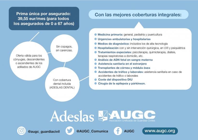 AUGC y Adeslas han llegado a un acuerdo para ofrecer seguro médico privado a los familiares de sus afiliados.