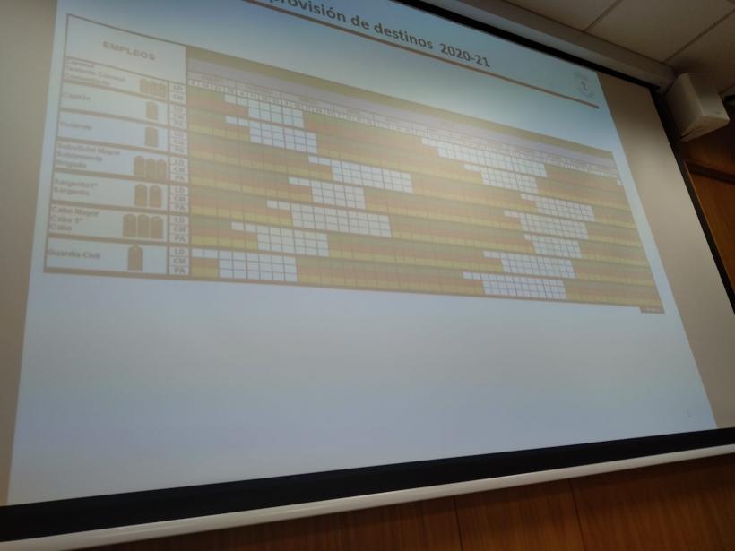 El calendario de destinos para 2020, que se podrá consultar en la intranet.